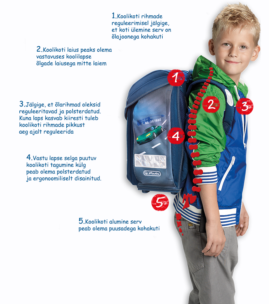 Koolilapse selja tervis kuidas valida koolikotti