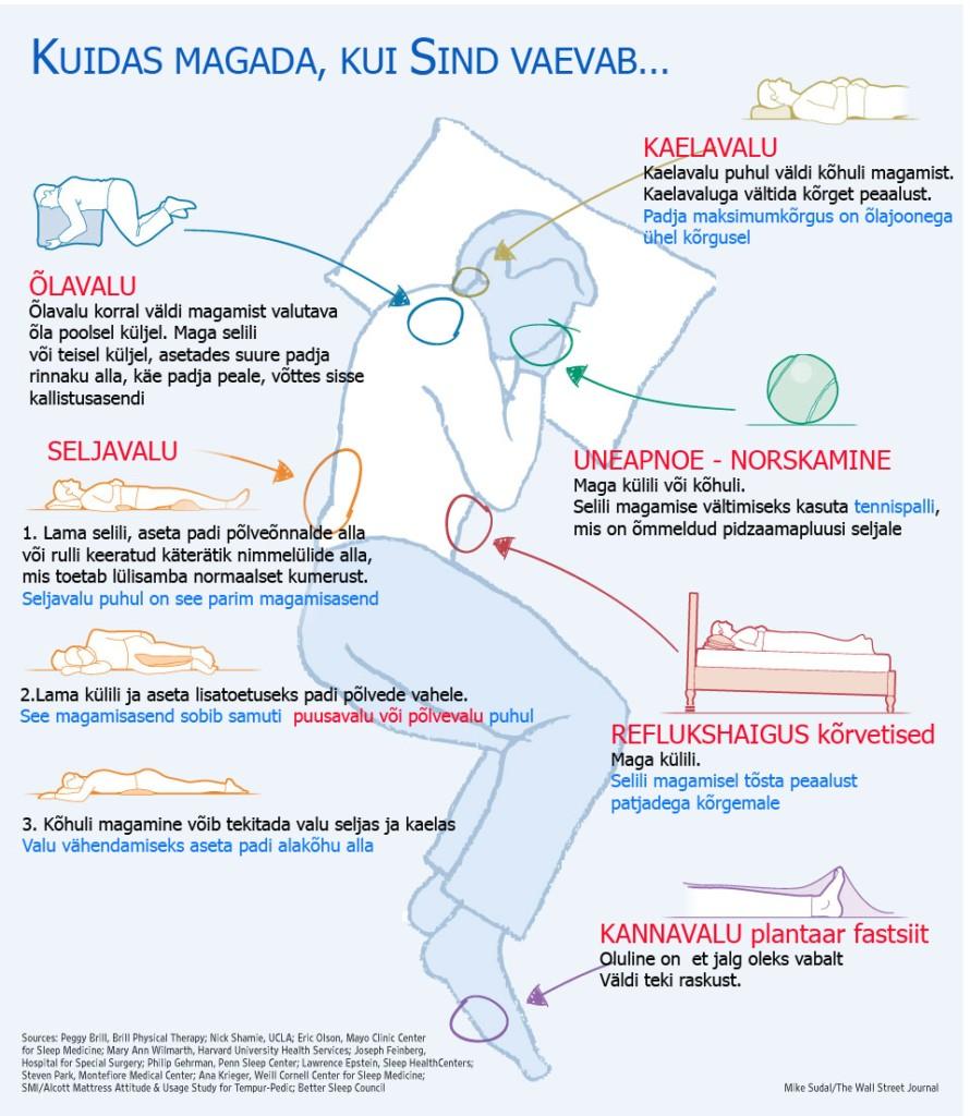 osteopaatannabnõu-magamisasendid